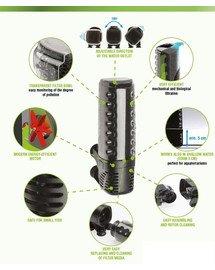 AQUAEL Filter vnútorný Asap 500