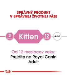 ROYAL CANIN Kitten 10 kg granule pre mačiatka