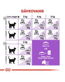 ROYAL CANIN Sterilised 10kg granule pre kastrované mačky