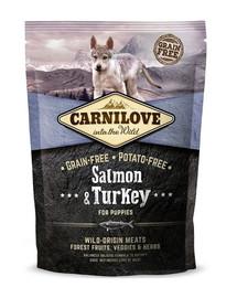 CARNILOVE Carnilove Salmon & Turkey for Puppy 1,5 kg