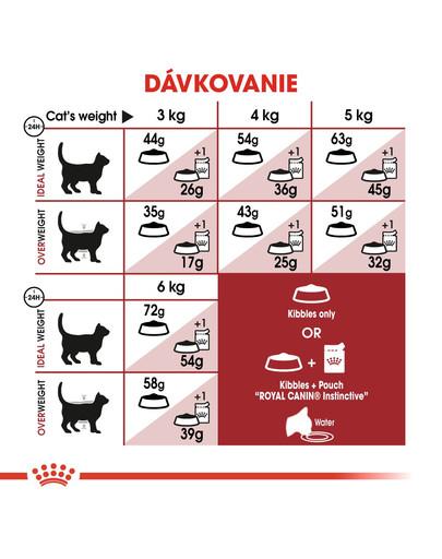 ROYAL CANIN Fit 2kg granule pre správnu kondíciu mačiek