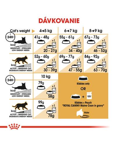 ROYAL CANIN Maine Coon Adult 400g granule pre mainské mývalie mačky