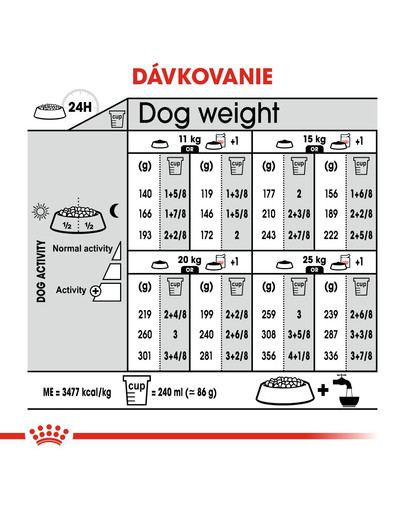 ROYAL CANIN Medium Sterilised 3 kg granule pre kastrované stredné psy